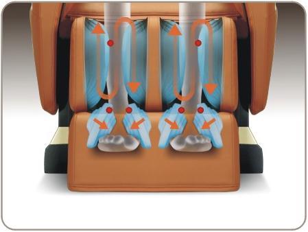 Poltrone massaggianti professionali - Offerte et deal su Onde Culturali
