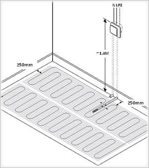 Fußbodenheizung - Zeichnung 2