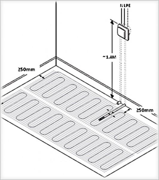 elektrische fu bodenheizung 1 bis 12 m mit twin. Black Bedroom Furniture Sets. Home Design Ideas